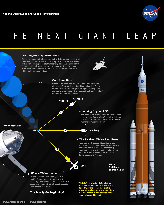 Na nasa new space shuttle design - Na Nasa New Space Shuttle Design 24