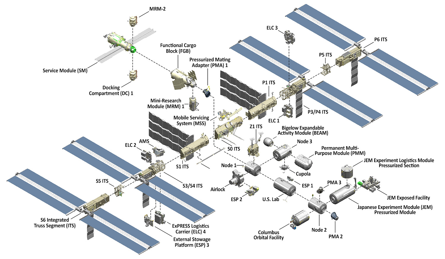 Image result for ASSEMBLY OF ISS
