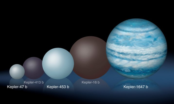 "NASA's K2 Finds Dead Star Vaporizing a Mini ""Planet"" 
