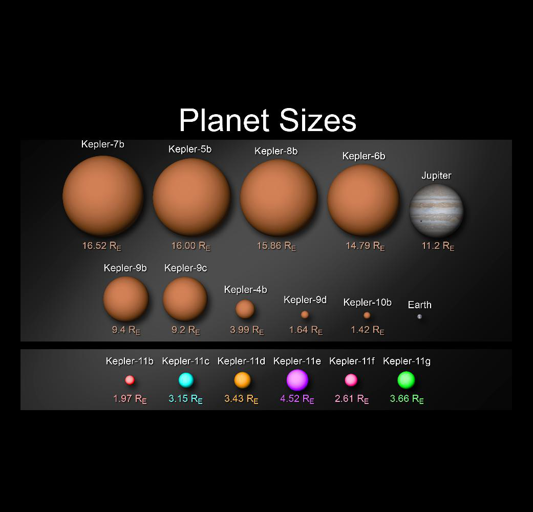 nasa new relation size - photo #39