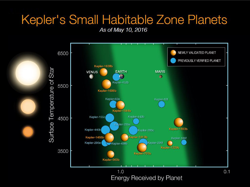 What Makes a Planet Habitable? - Sky & Telescope