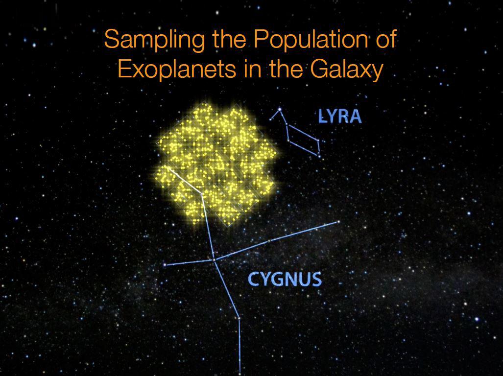 Briefing Materials: 1,284 Newly Validated Kepler Planets | NASA