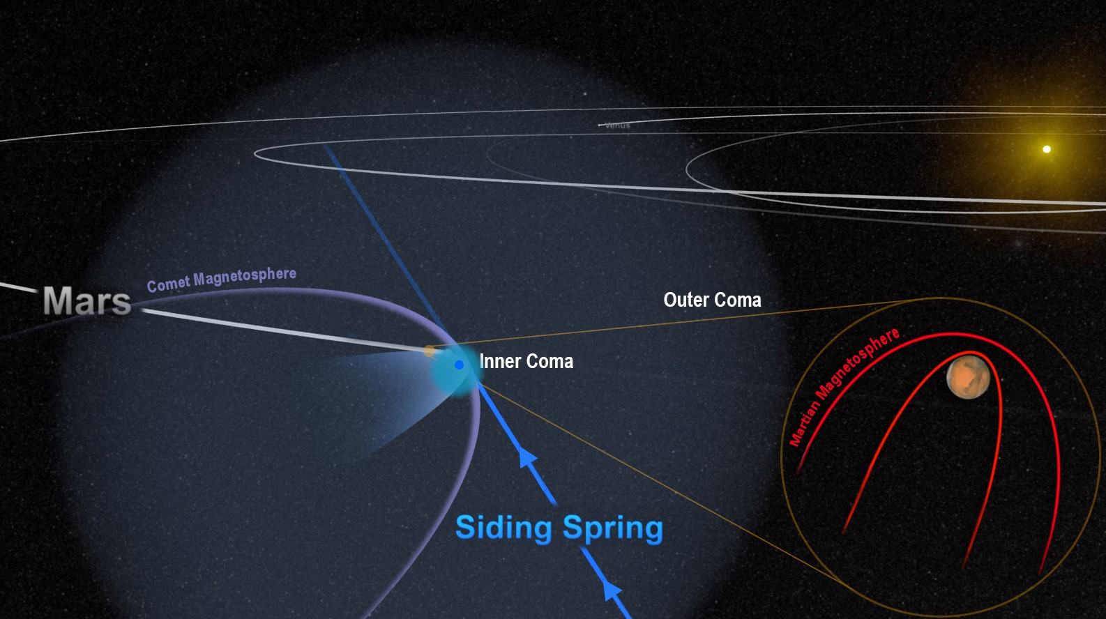 Comet Flyby Threw Mars' Magnetic Field Into Chaos   NASA