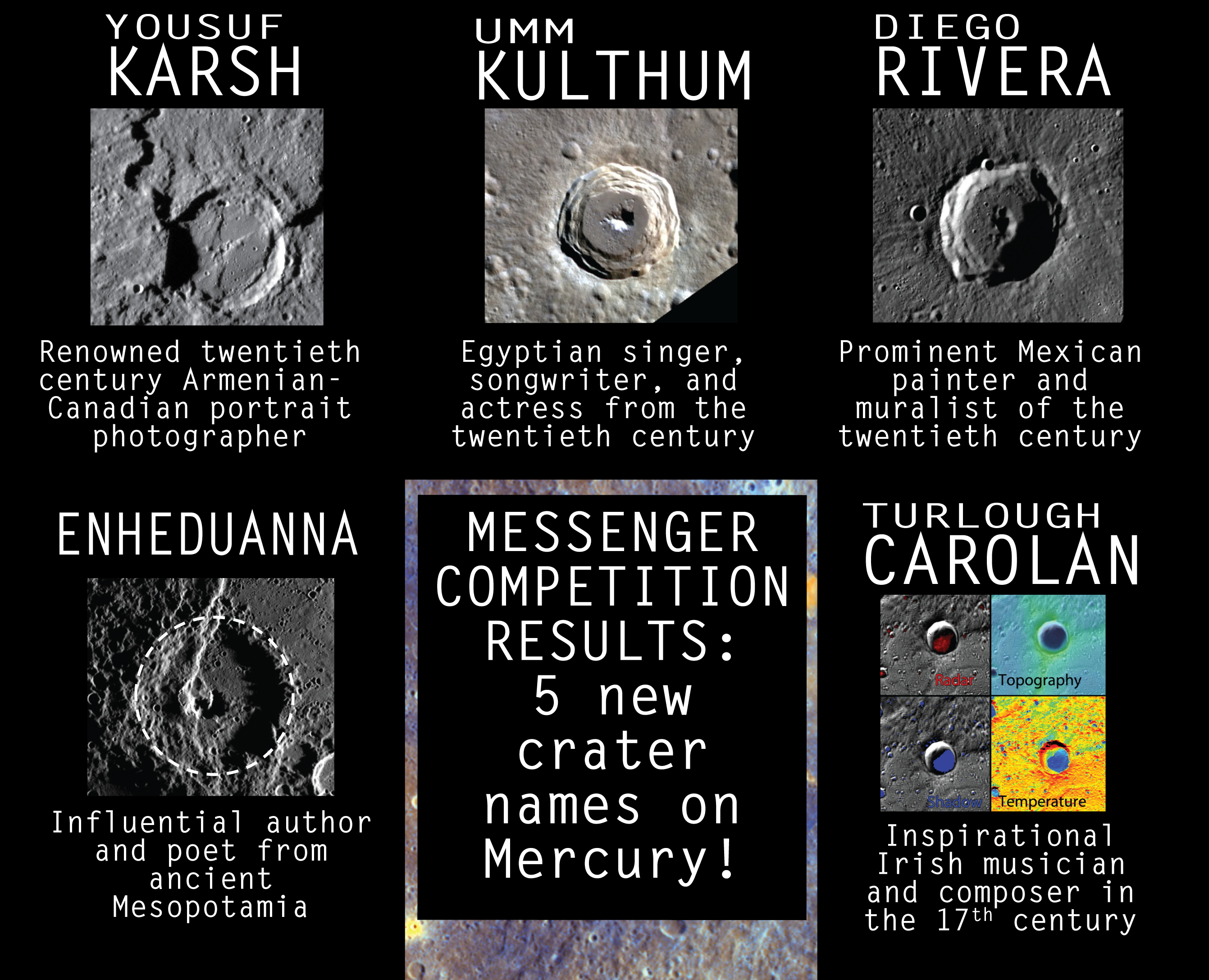 Are you a good writer? What's your Mercury sign?