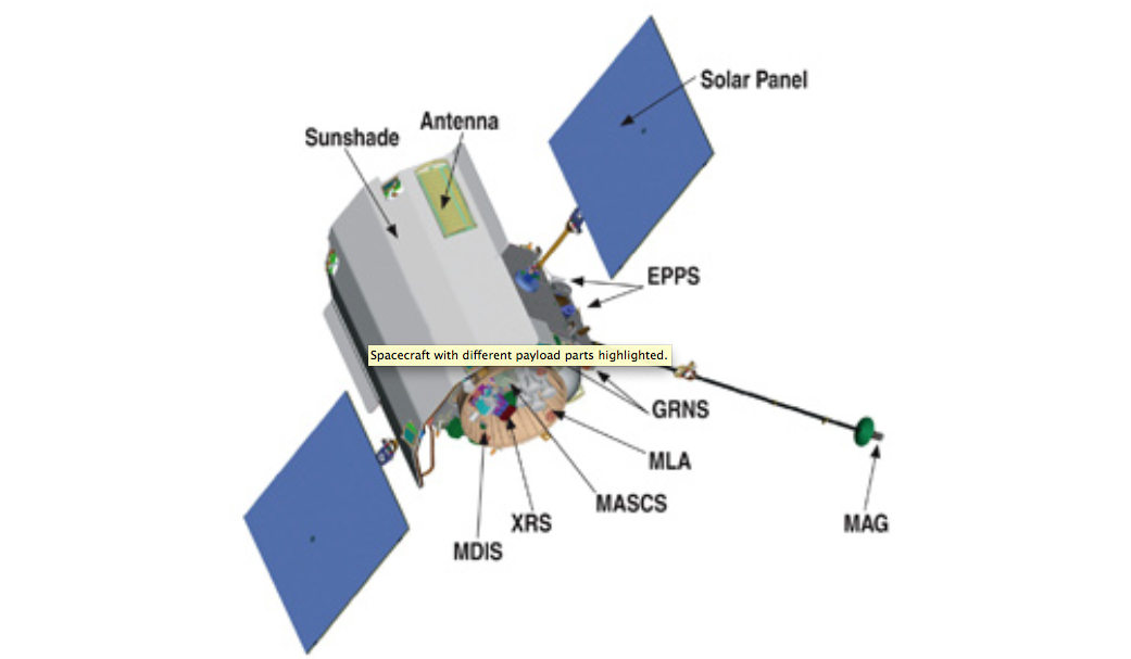 Admirable Spacecraft And Instruments Nasa Wiring Cloud Staixuggs Outletorg