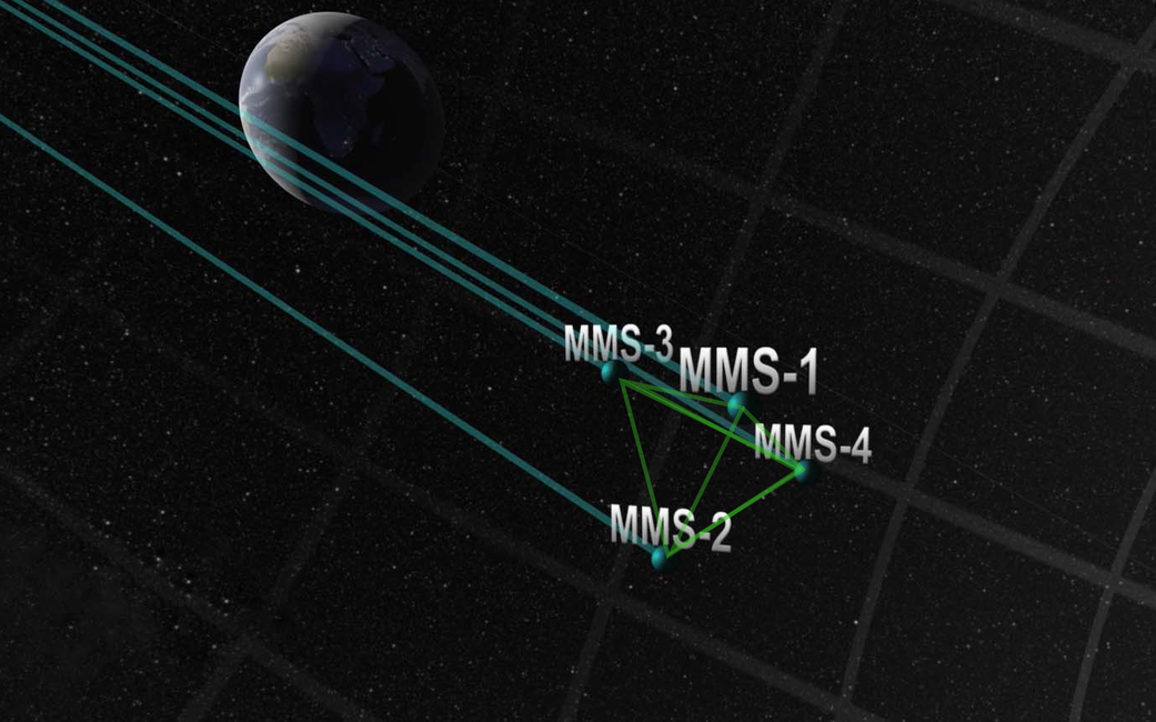 Four Mms Spacecraft Achieve Tightest Flying Formation Ever