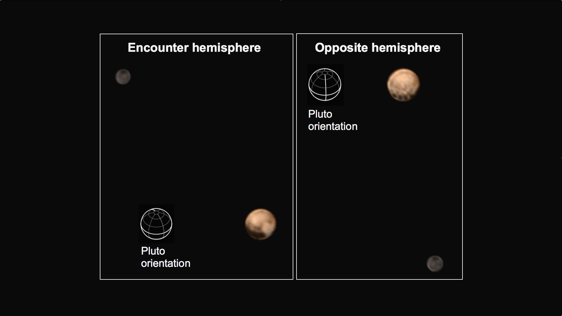 Notícias de Plutão. - Página 2 Nh-7-1-15_pluto_charon_color_hemispheres_annotated_jhuapl_nasa_swri