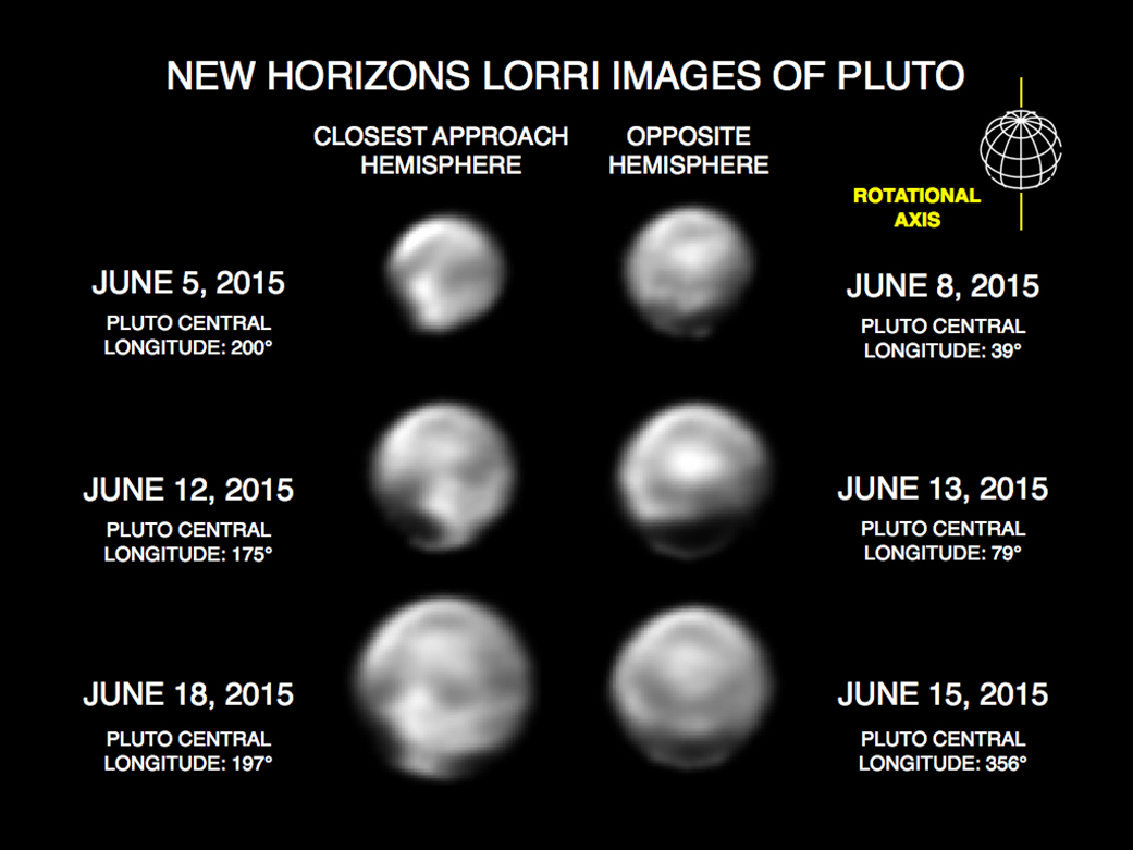 New Horizons Pluto Flyby Coverage