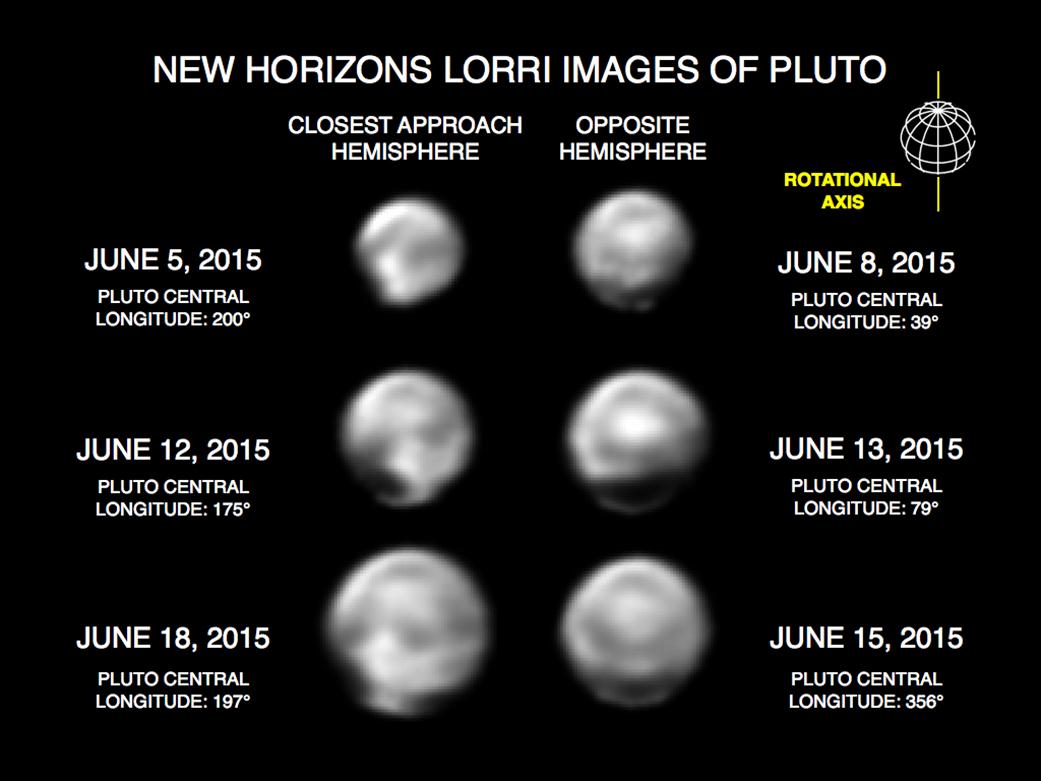 new horizons pluto mission update - photo #25