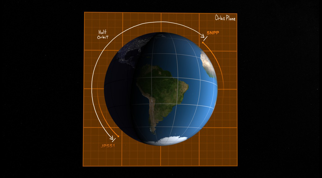 How Npp Orbits And Captures And Transmits Information Home Nasa