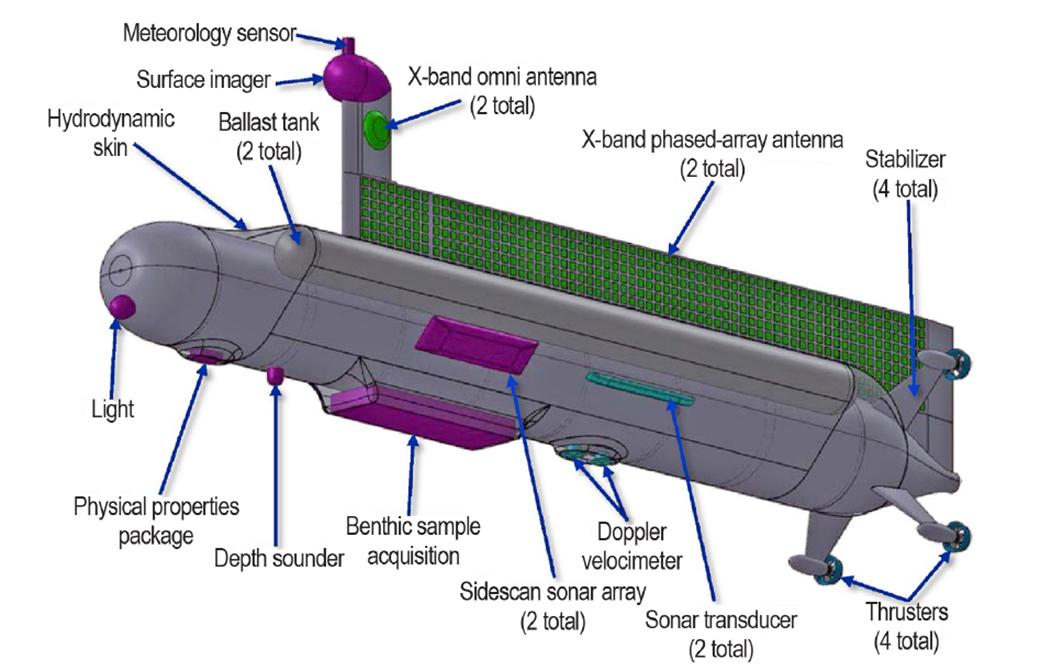 Titan Submarine Exploring The Depths Of Kraken Mare Nasa