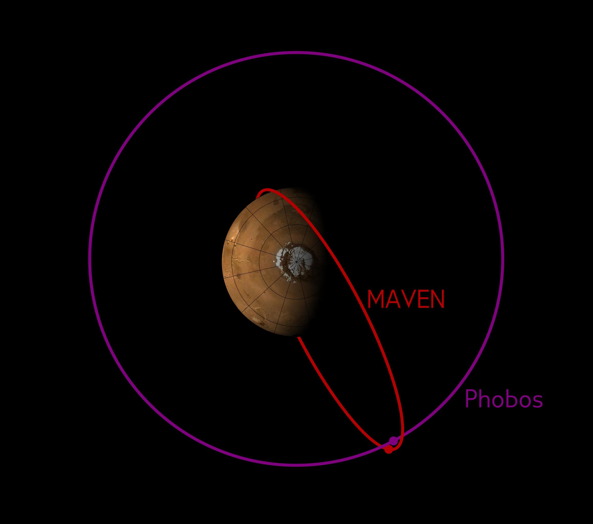 d142c20b48 MAVEN Observes Phobos in Ultraviolet | NASA