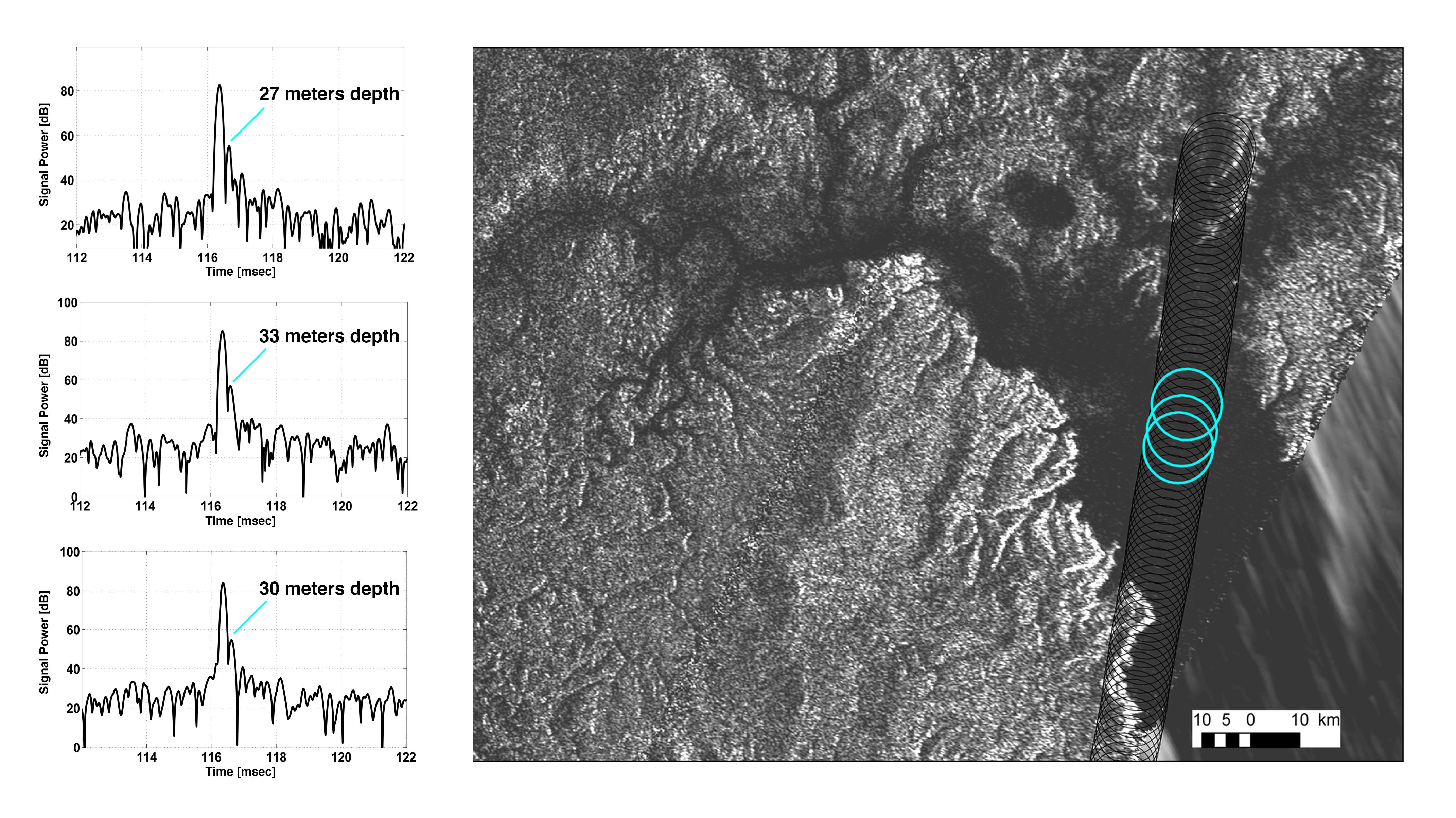 Jezera Titanu