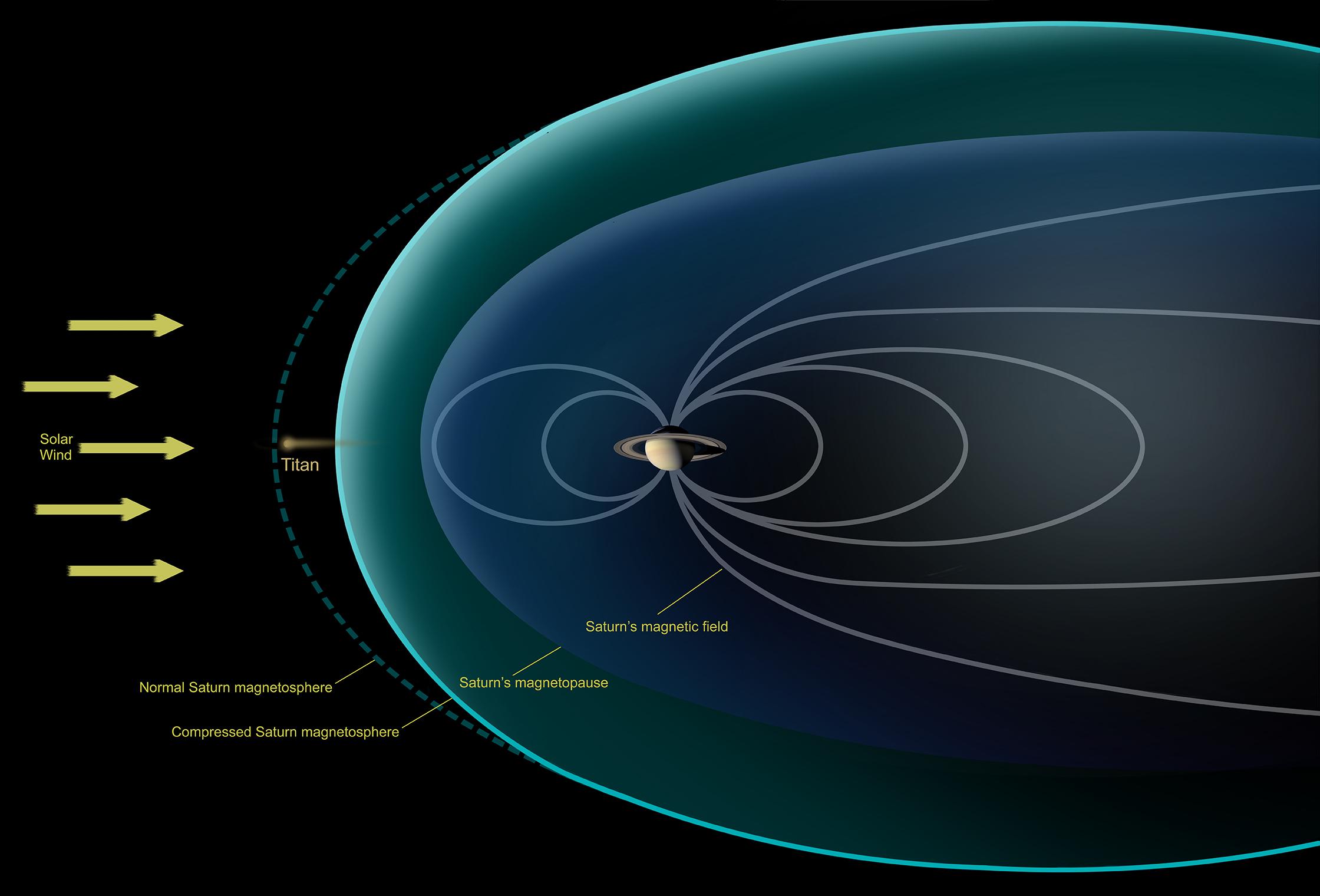 spacecraft wind - photo #43