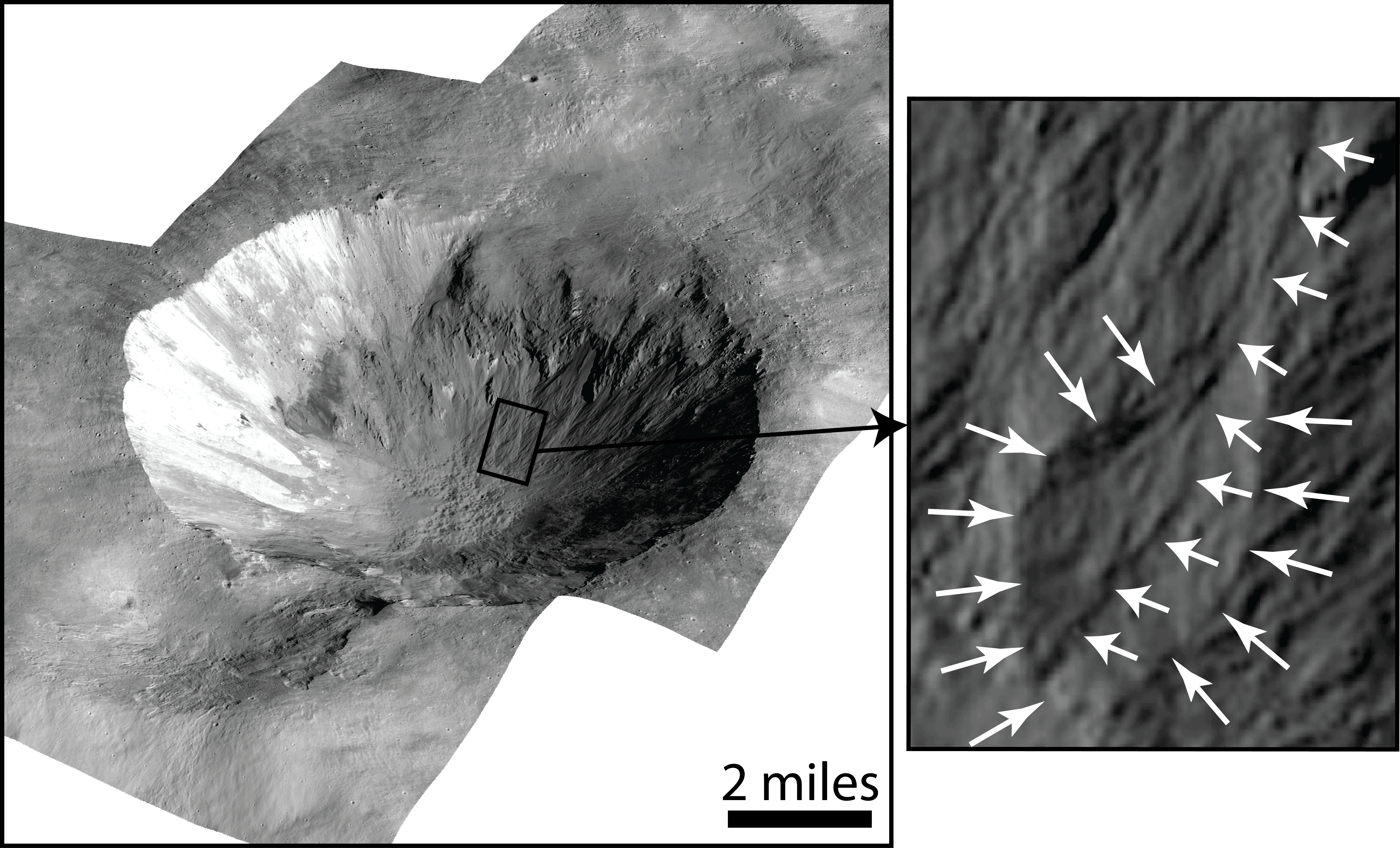 Gullies Water Suggest Past Flows On Vesta Mobilized FqSFzvaw