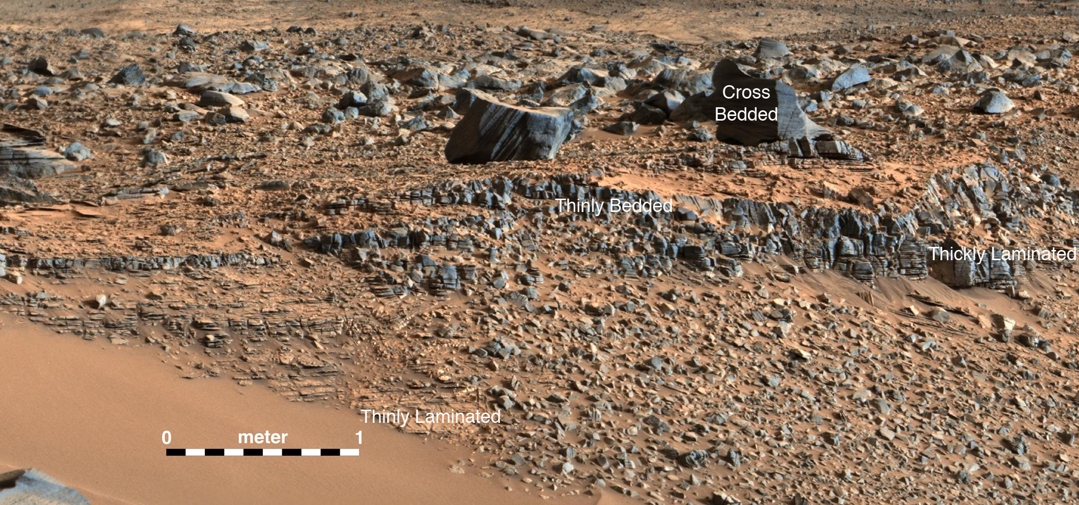 Secrets of 'Hidden Valley' on Mars | NASA
