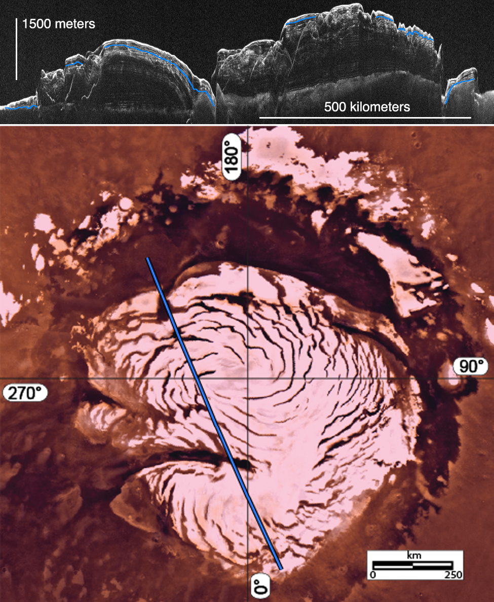 nasa radar finds ice age record in mars polar cap nasa