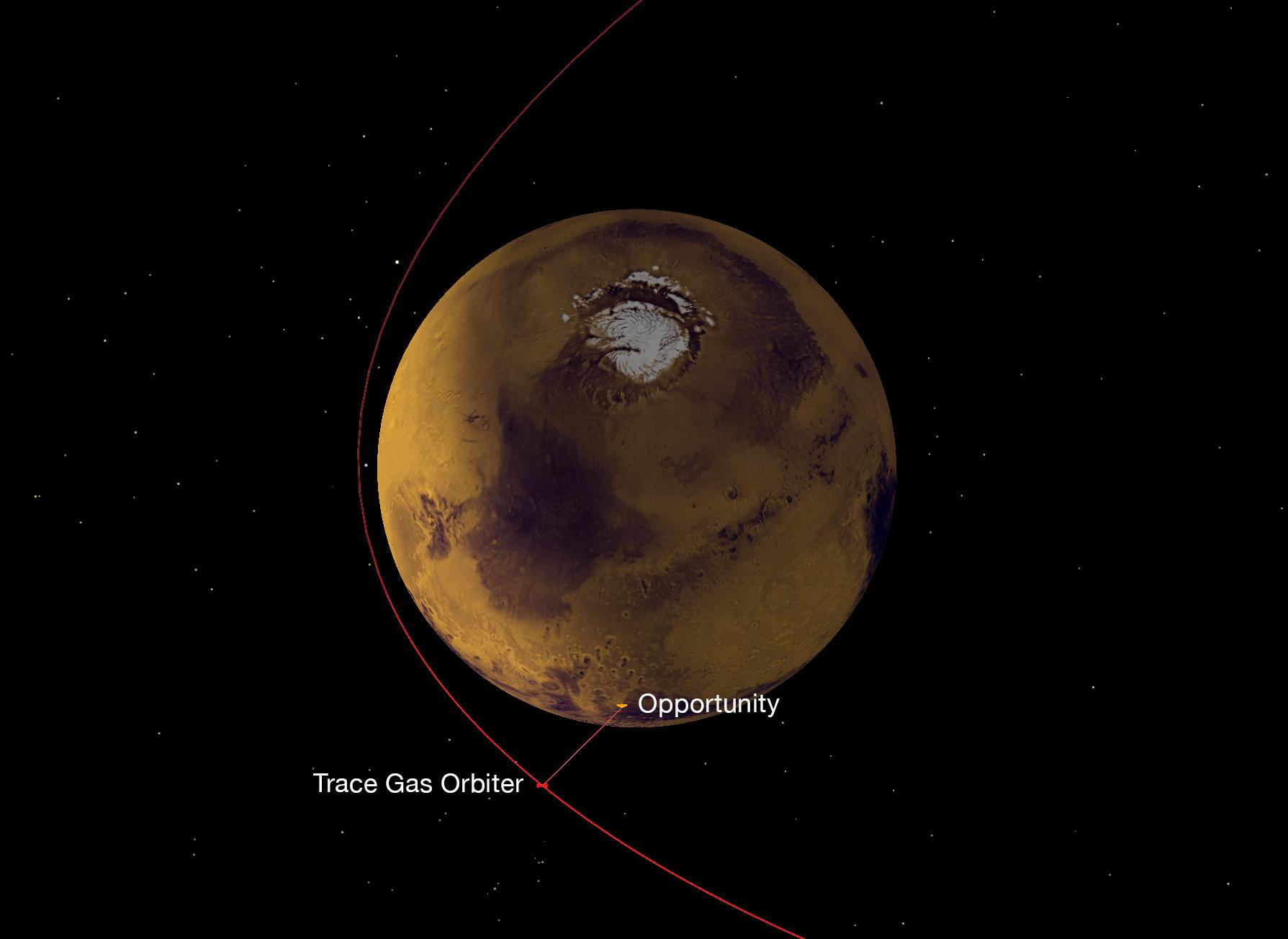 Strengthening the Mars Telecommunications Network | NASANASA