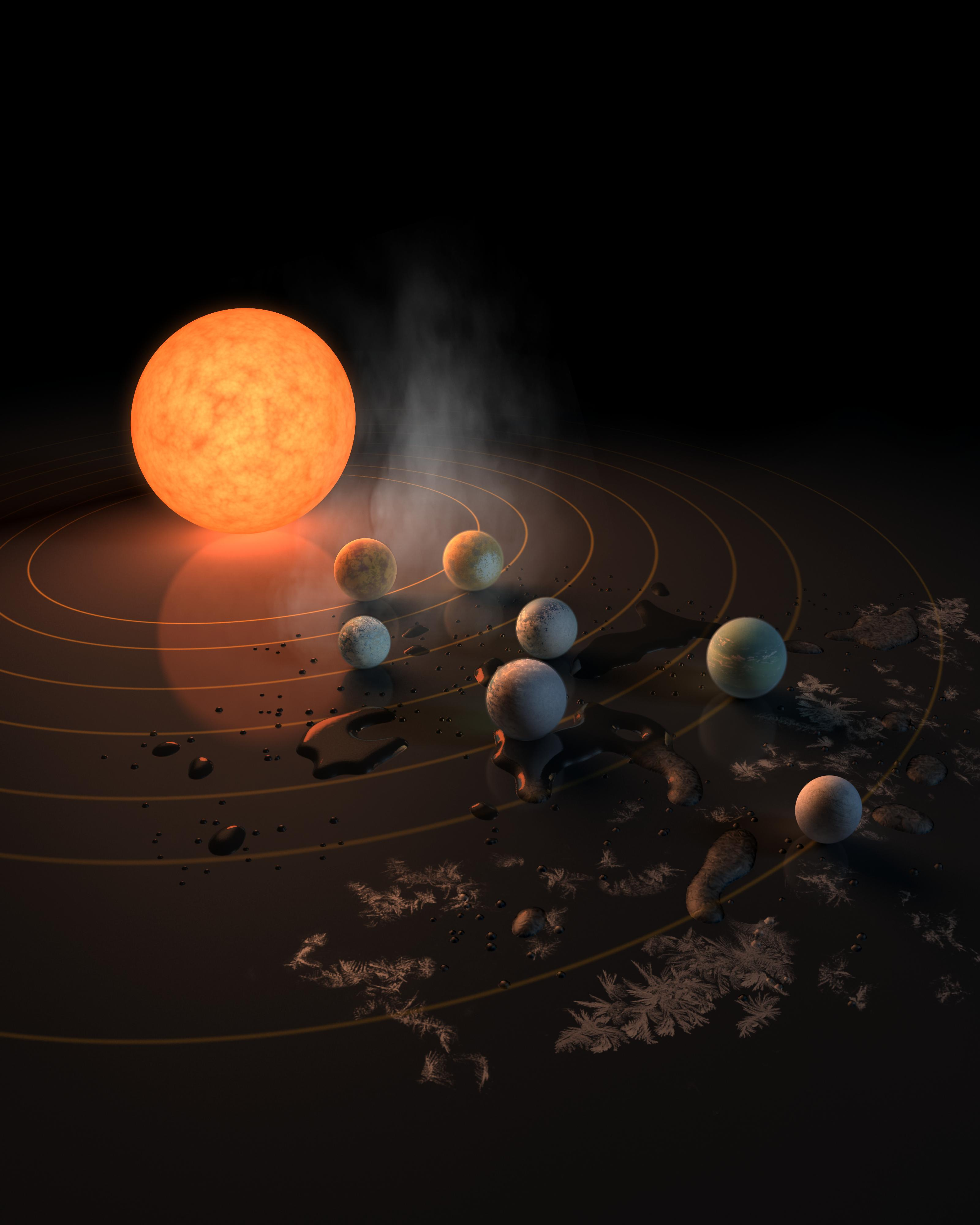 Spitzer Observes TRAPPIST-1