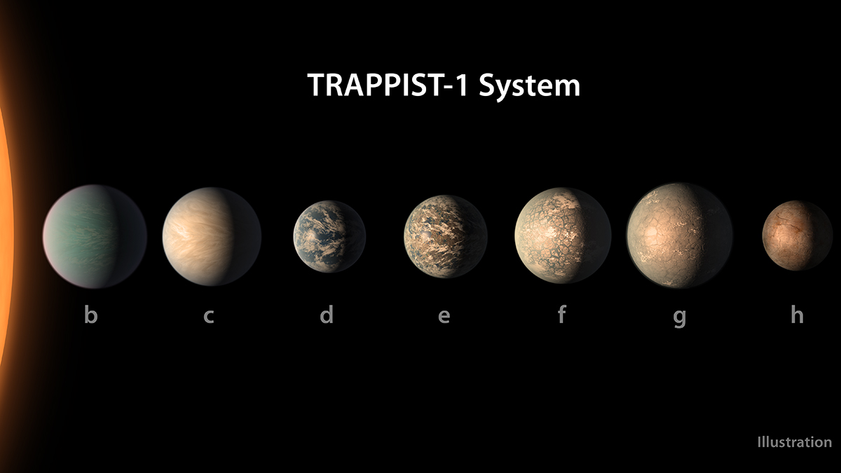 Announcing Discovery of Trappist 1 Star with 9 Earthlike and Earth Size Planets