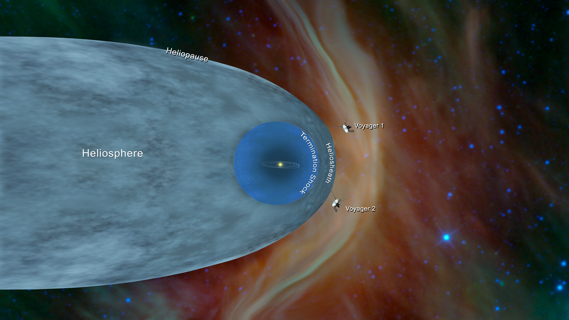 https://www.nasa.gov/press-release/nasa-s-voyager-2-probe-enters-interstellar-space