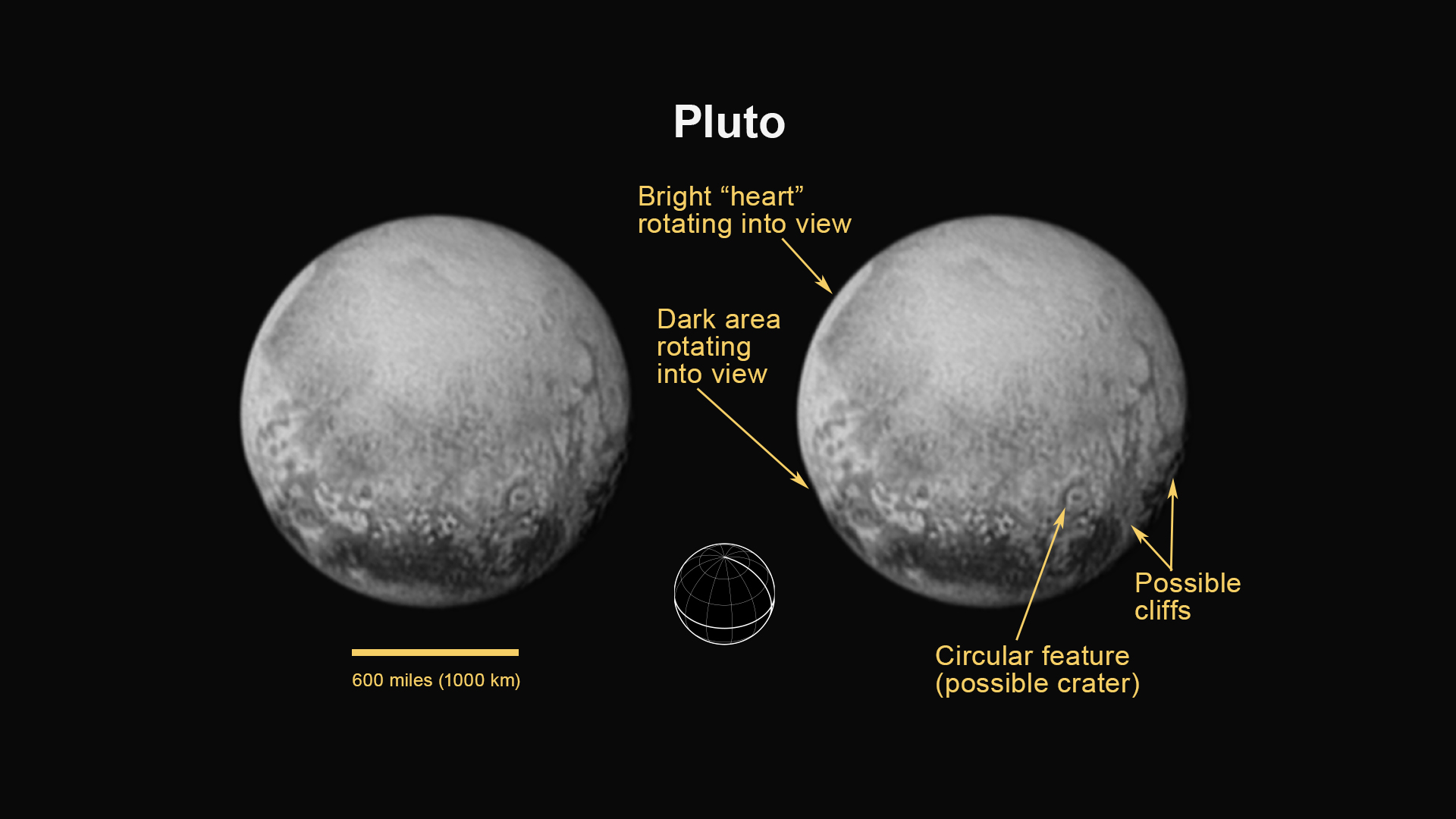Pluto's North Pole, Equator, and Central Meridian | NASA