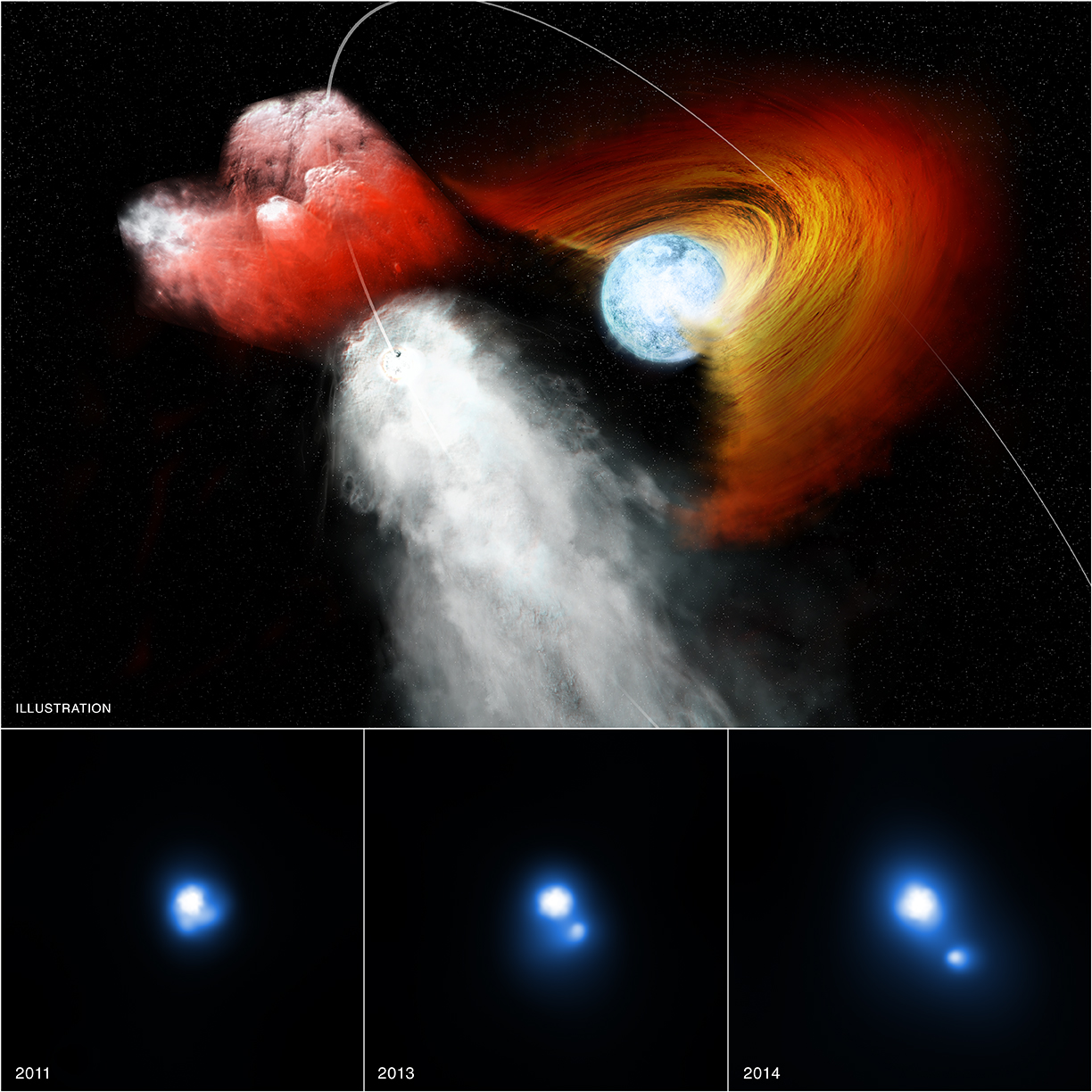 This Pulsar Is Shotgunning Part Of Its Neighbor Out Into Space