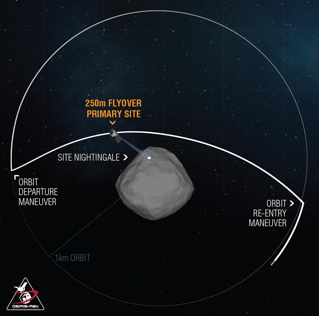 OSIRIS-REx - Mission autour de Bennu - Page 6 Recon_c_low_flyby_ng_-_orbit
