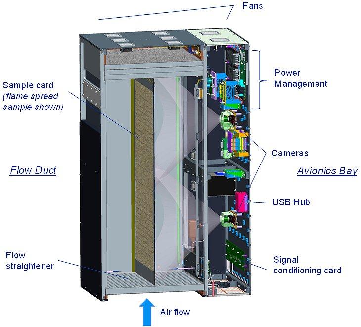 saffire flex ice ga bio fuels, italian american style nasa crystal focus 8 wiring diagram at nearapp.co