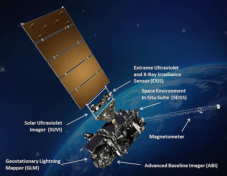 GOES-R (GOES-S sister satellite)