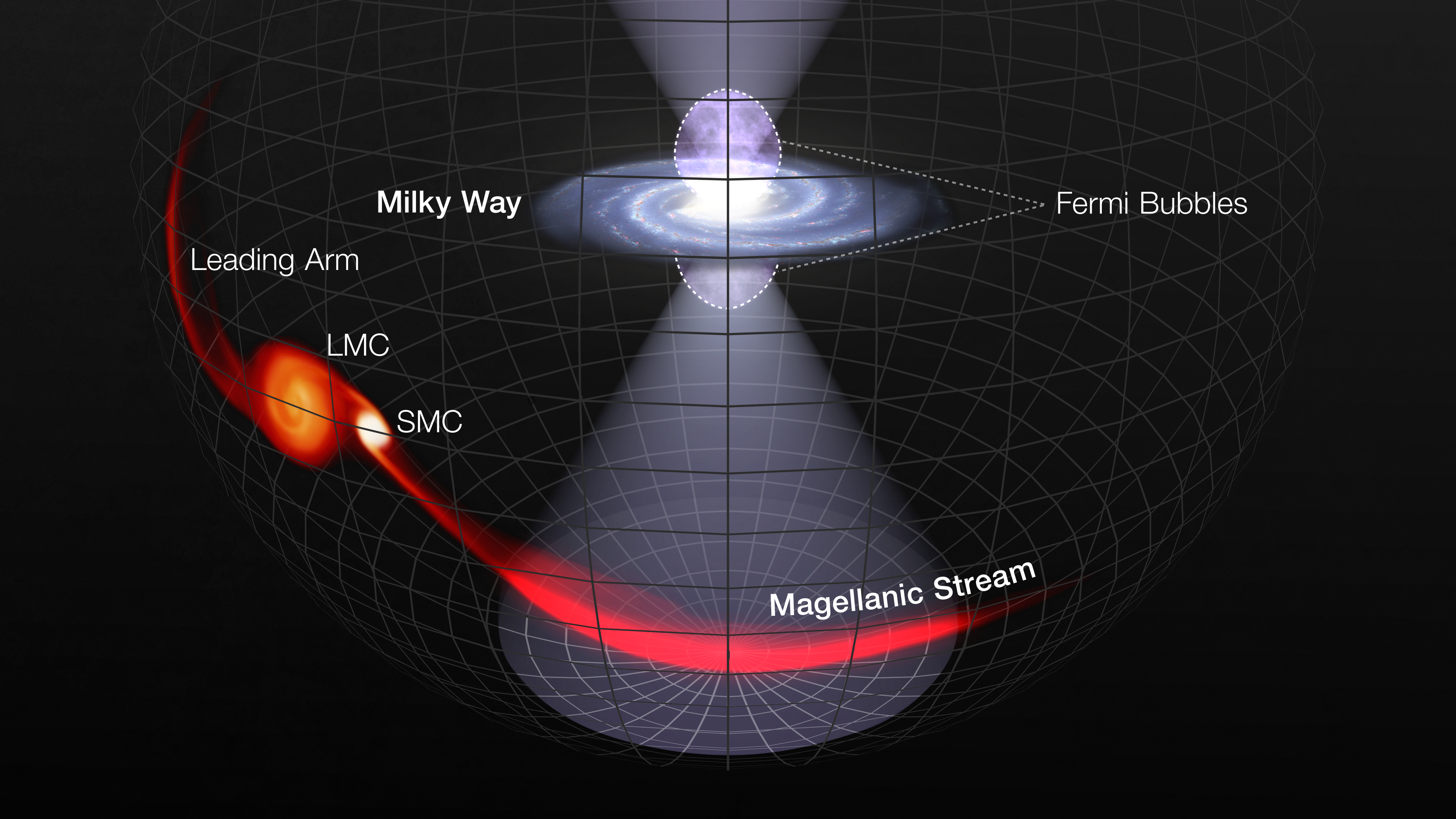 Milky Way S Black Hole S Flash Illuminated Gas Far Outside Our Galaxy Nasa