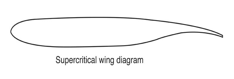 supercritical_wing_diagram.jpg