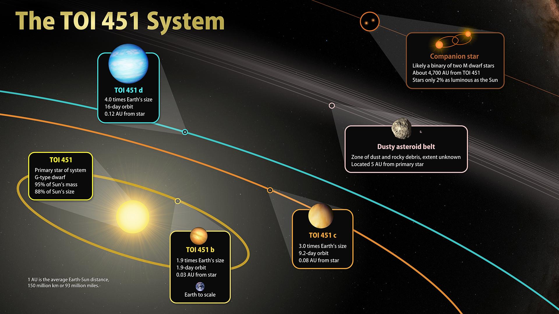toi 451 infographic 1041.