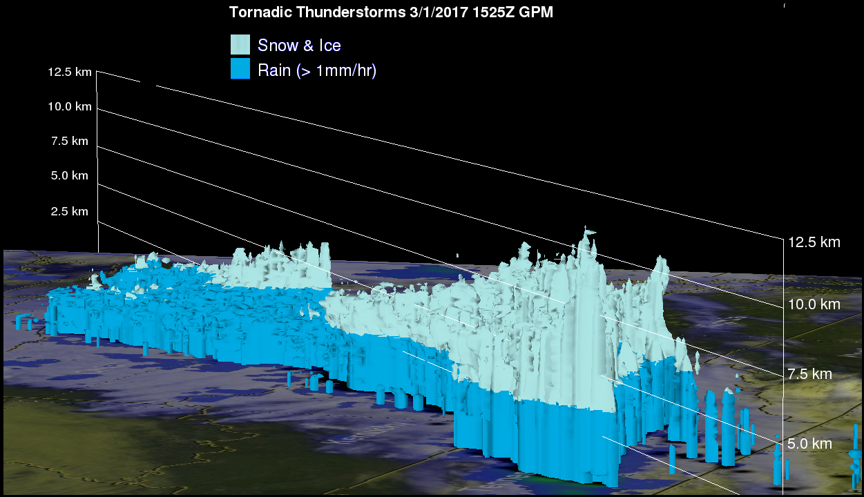 This 3 D Image Shows The Rain And Frozen Precipitation Areas In Severe Thunderstorms That
