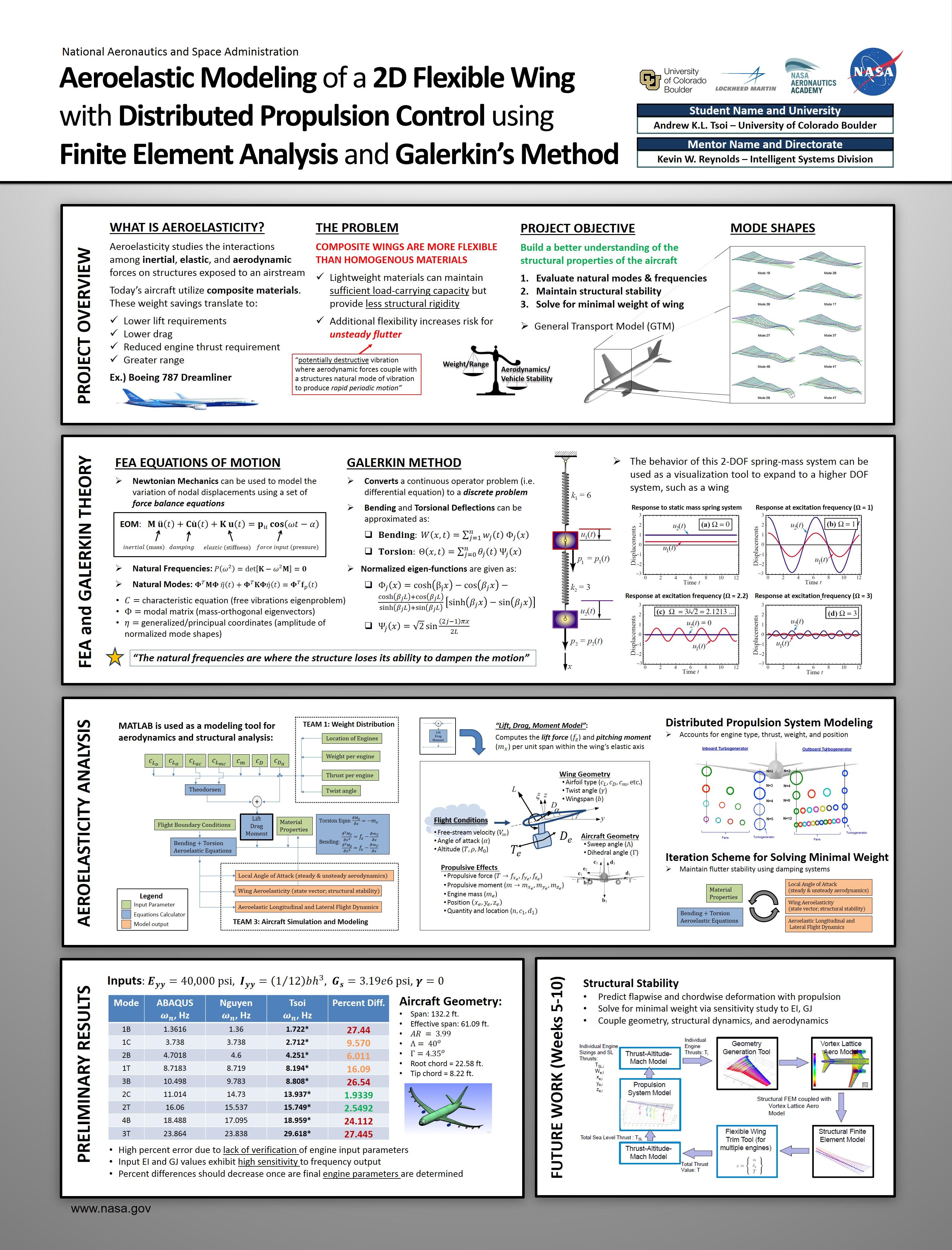 2013 NASA Ames Virtual Poster Fair - List by Organization
