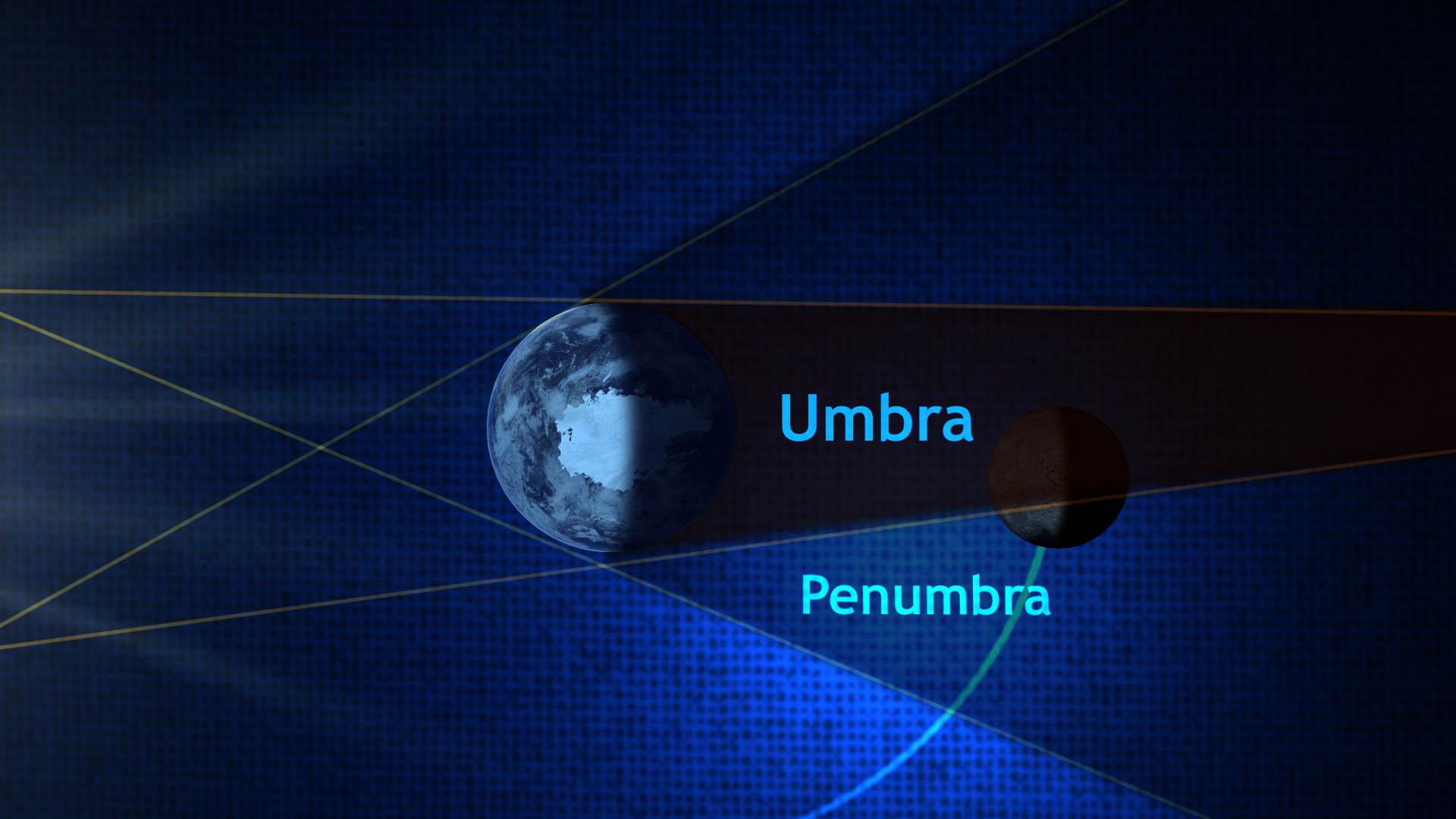 Diagram of Umbra and Penumbra | NASA